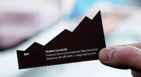 Cartões de visita tamanho