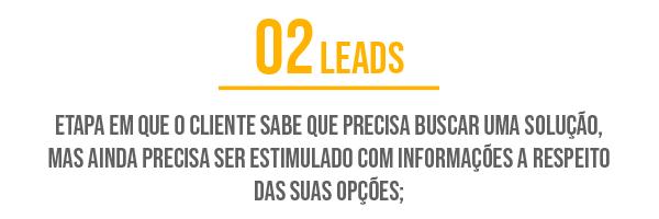 Leads e vendas